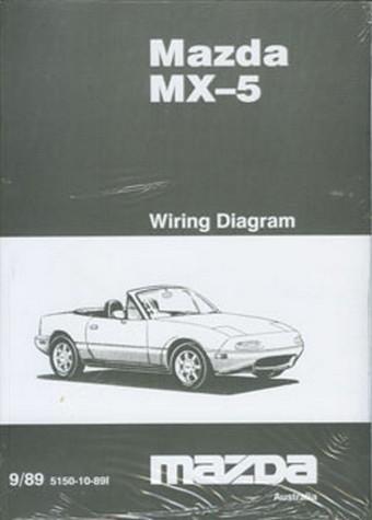 product rh pitstop net au Mazda MX-5 Na JDM Mazda MX-5 Na Under the Hood